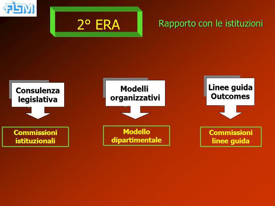 2° ERA Rapporto con le istituzioni Consulenzalegislativa Modelliorganizzativi Linee guida Outcomes Commissioni istituzionali Commissioni linee guida Modello dipartimentale