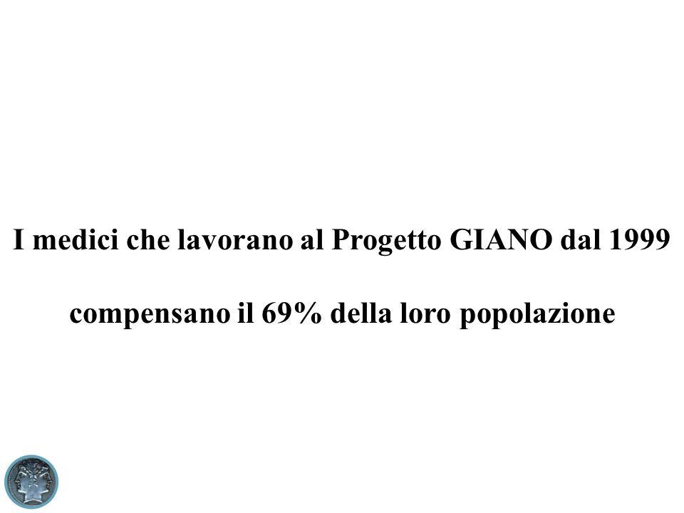 I medici che lavorano al Progetto GIANO dal 1999 compensano il 69% della loro popolazione