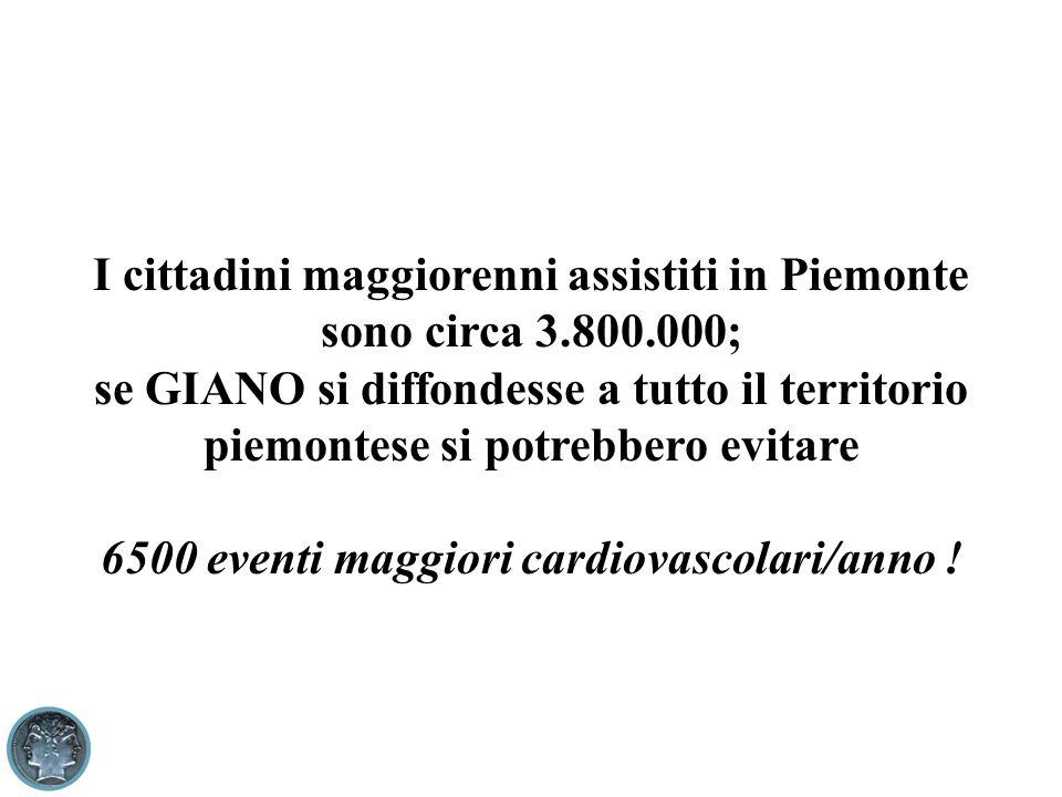 I cittadini maggiorenni assistiti in Piemonte sono circa 3.800.000; se GIANO si diffondesse a tutto il territorio piemontese si potrebbero evitare 6500 eventi maggiori cardiovascolari/anno !
