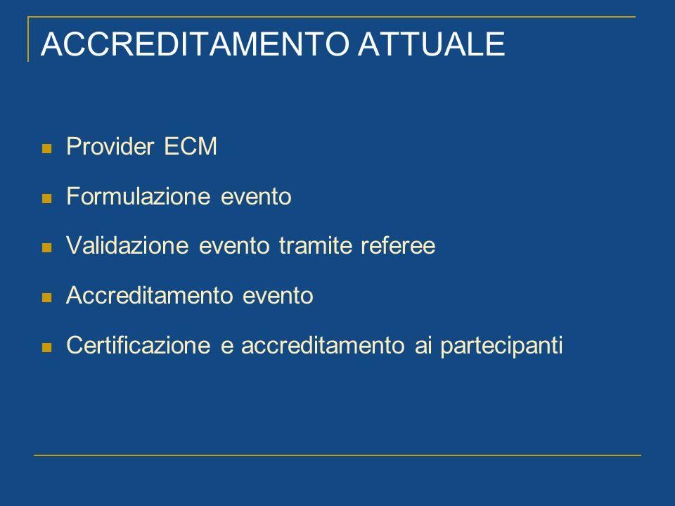 ACCREDITAMENTO ATTUALE Provider ECM Formulazione evento Validazione evento tramite referee Accreditamento evento Certificazione e accreditamento ai pa