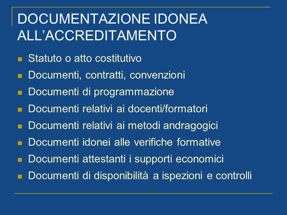 DOCUMENTAZIONE IDONEA ALLACCREDITAMENTO Statuto o atto costitutivo Documenti, contratti, convenzioni Documenti di programmazione Documenti relativi ai