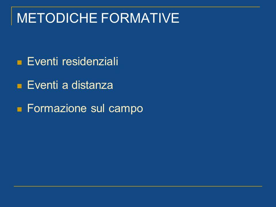 METODICHE FORMATIVE Eventi residenziali Eventi a distanza Formazione sul campo