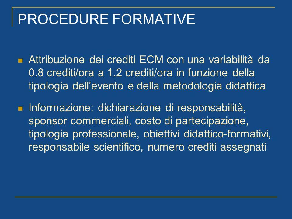 PROCEDURE FORMATIVE Attribuzione dei crediti ECM con una variabilità da 0.8 crediti/ora a 1.2 crediti/ora in funzione della tipologia dellevento e del