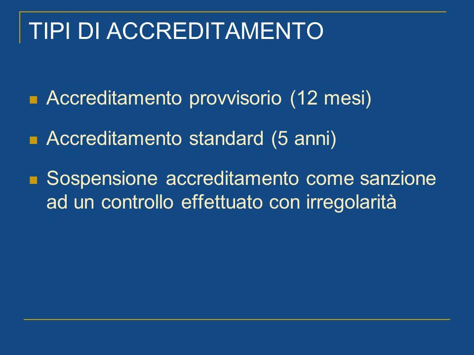 TIPI DI ACCREDITAMENTO Accreditamento provvisorio (12 mesi) Accreditamento standard (5 anni) Sospensione accreditamento come sanzione ad un controllo