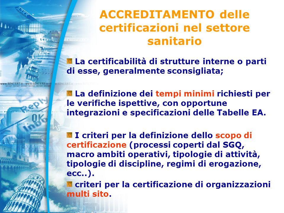 ACCREDITAMENTO delle certificazioni nel settore sanitario La certificabilità di strutture interne o parti di esse, generalmente sconsigliata; La definizione dei tempi minimi richiesti per le verifiche ispettive, con opportune integrazioni e specificazioni delle Tabelle EA.