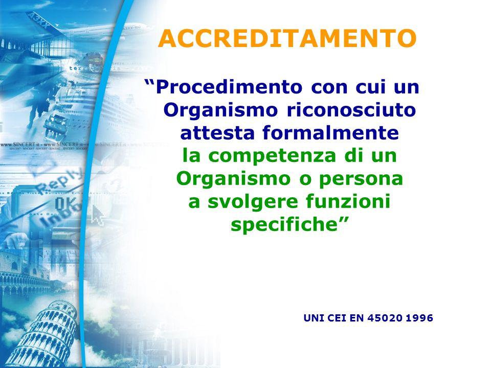 ACCREDITAMENTO Procedimento con cui un Organismo riconosciuto attesta formalmente la competenza di un Organismo o persona a svolgere funzioni specifiche UNI CEI EN 45020 1996