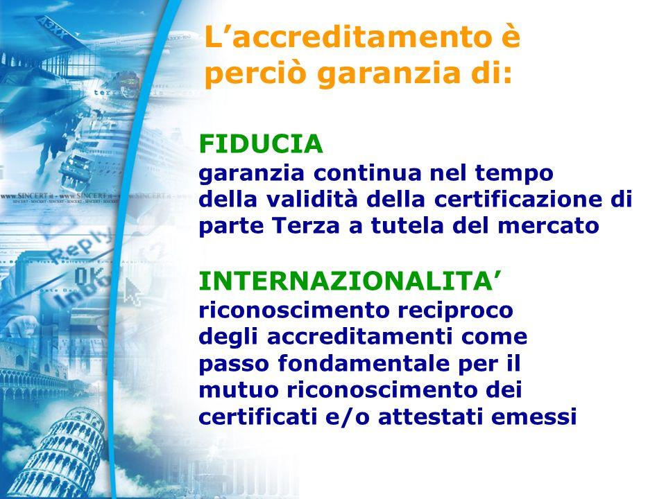 Laccreditamento è perciò garanzia di: FIDUCIA garanzia continua nel tempo della validità della certificazione di parte Terza a tutela del mercato INTERNAZIONALITA riconoscimento reciproco degli accreditamenti come passo fondamentale per il mutuo riconoscimento dei certificati e/o attestati emessi