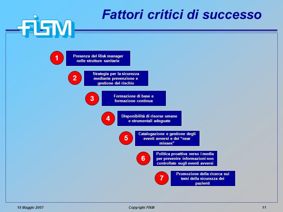 18 Maggio 2007Copyright FISM11 Fattori critici di successo Presenza del Risk manager nelle strutture sanitarie 1 Strategia per la sicurezza mediante p
