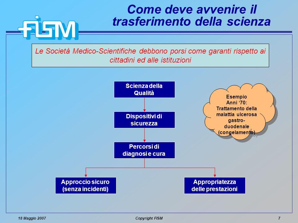 18 Maggio 2007Copyright FISM7 Come deve avvenire il trasferimento della scienza Le Società Medico-Scientifiche debbono porsi come garanti rispetto ai