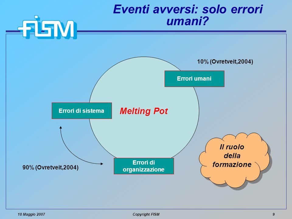 18 Maggio 2007Copyright FISM9 Eventi avversi: solo errori umani? Melting Pot Errori di sistema Errori di organizzazione Errori umani Società Medico- S