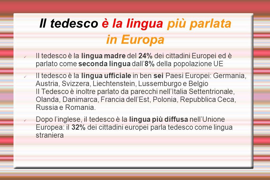 Il tedesco è la lingua più parlata in Europa Il tedesco è la lingua madre del 24% dei cittadini Europei ed è parlato come seconda lingua dall8% della