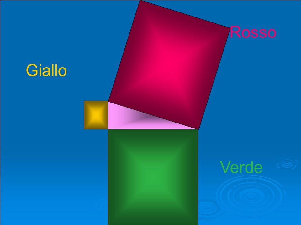 ENUNCIATO: In un triangolo rettangolo il quadrato costruito sullipotenusa è equivalente alla somma dei quadrati costruiti sui cateti.