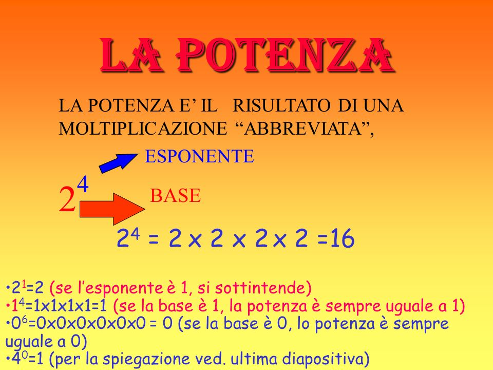 POTENZE modificato da iprof