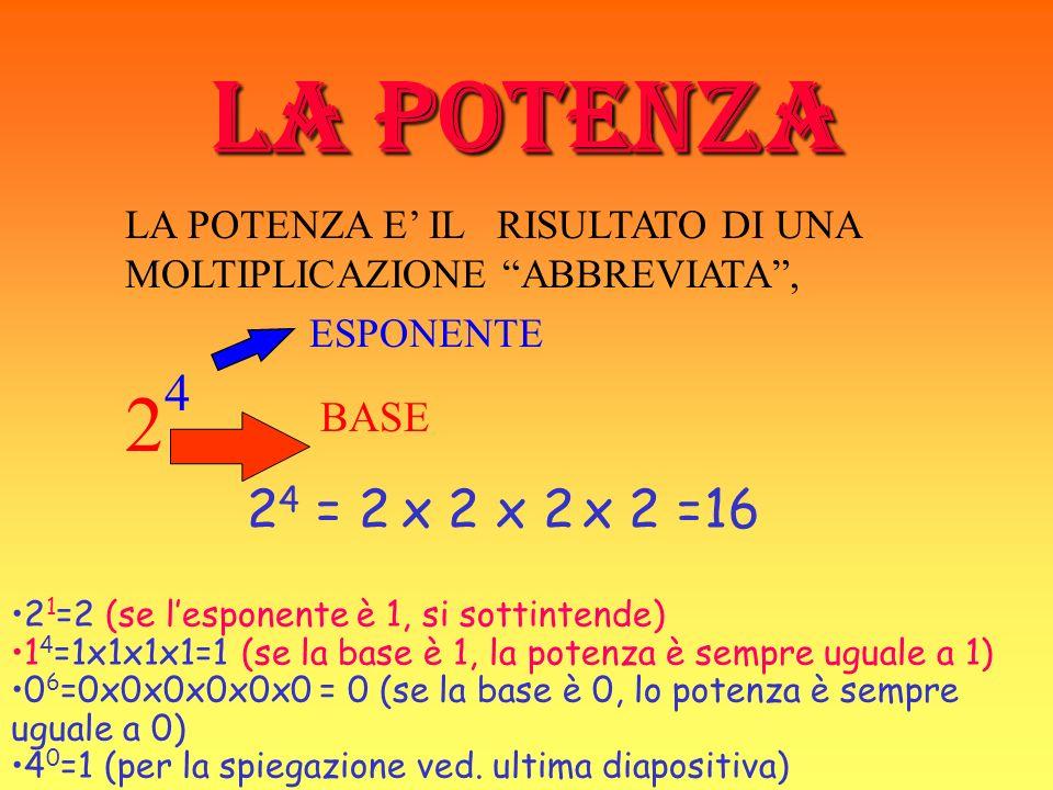 La potenza LA POTENZA E IL RISULTATO DI UNA MOLTIPLICAZIONE ABBREVIATA, ESPONENTE 2 4 BASE 2 4 = 2 x 2 x 2 x 2 =16 2 1 =2 (se lesponente è 1, si sottintende) 1 4 =1x1x1x1=1 (se la base è 1, la potenza è sempre uguale a 1) 0 6 =0x0x0x0x0x0 = 0 (se la base è 0, lo potenza è sempre uguale a 0) 4 0 =1 (per la spiegazione ved.