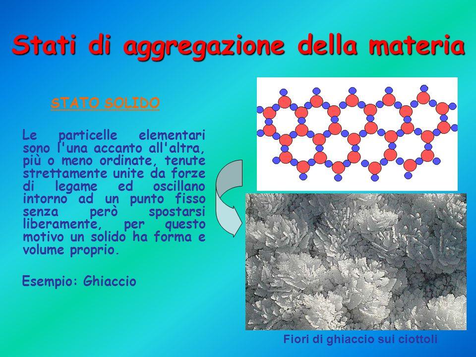 STATO SOLIDO Le particelle elementari sono l'una accanto all'altra, più o meno ordinate, tenute strettamente unite da forze di legame ed oscillano int