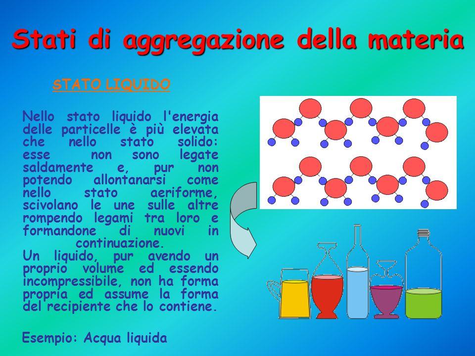 Stati di aggregazione della materia STATO LIQUIDO Nello stato liquido l'energia delle particelle è più elevata che nello stato solido: esse non sono l