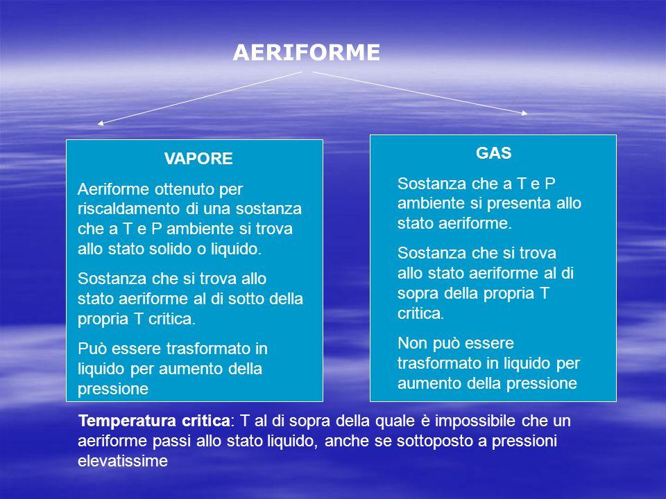 AERIFORME VAPORE Aeriforme ottenuto per riscaldamento di una sostanza che a T e P ambiente si trova allo stato solido o liquido.