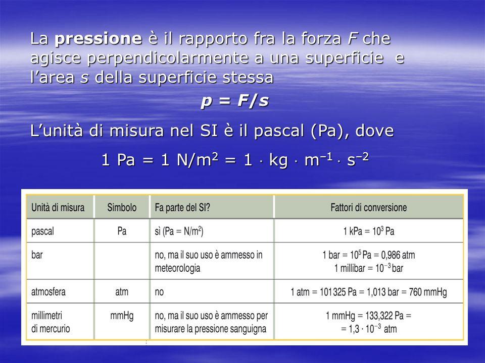 La pressione è il rapporto fra la forza F che agisce perpendicolarmente a una superficie e larea s della superficie stessa p = F/s Lunità di misura nel SI è il pascal (Pa), dove 1 Pa = 1 N/m 2 = 1 kg m –1 s –2