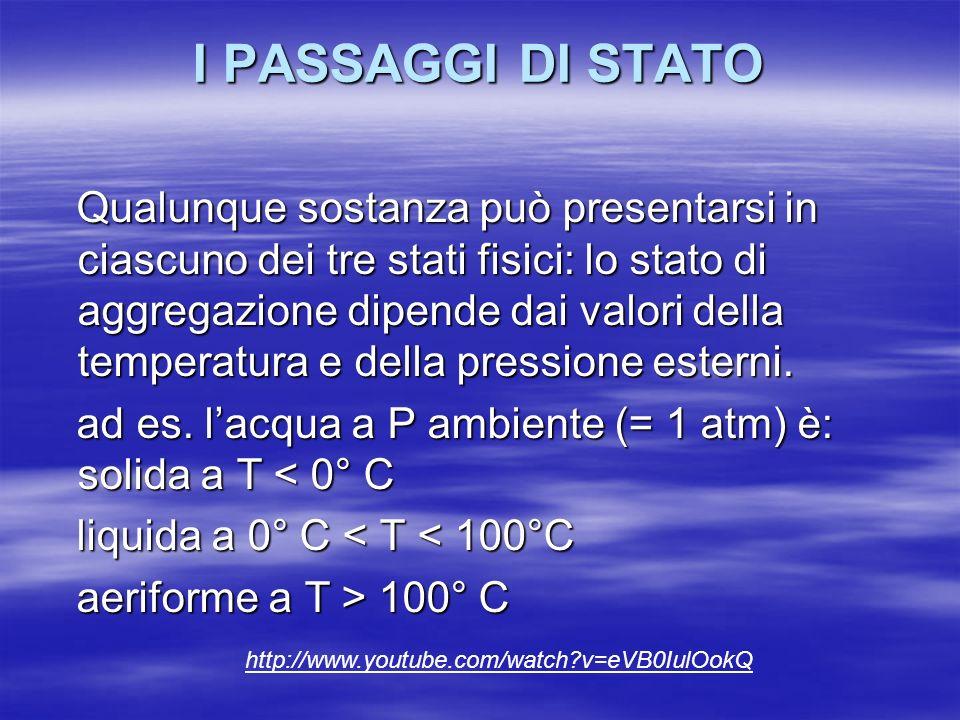 I PASSAGGI DI STATO Qualunque sostanza può presentarsi in ciascuno dei tre stati fisici: lo stato di aggregazione dipende dai valori della temperatura e della pressione esterni.