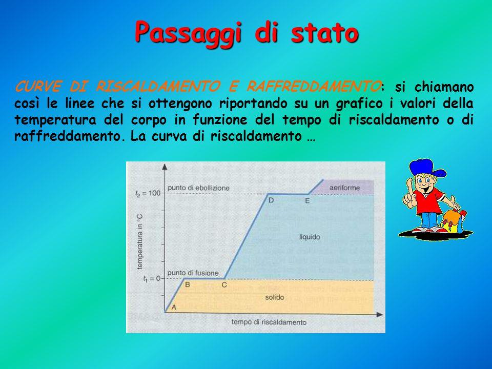CURVE DI RISCALDAMENTO E RAFFREDDAMENTO: si chiamano così le linee che si ottengono riportando su un grafico i valori della temperatura del corpo in f