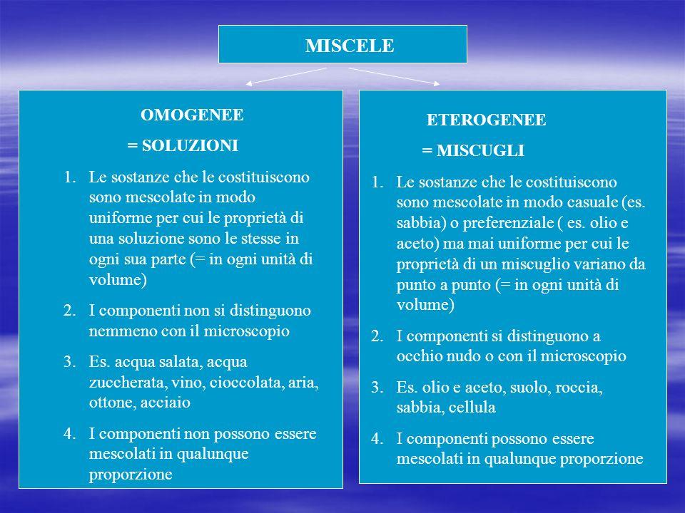 MISCELE OMOGENEE = SOLUZIONI 1.Le sostanze che le costituiscono sono mescolate in modo uniforme per cui le proprietà di una soluzione sono le stesse i