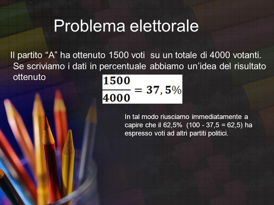 Problema elettorale Il partito A ha ottenuto 1500 voti su un totale di 4000 votanti. Se scriviamo i dati in percentuale abbiamo unidea del risultato o