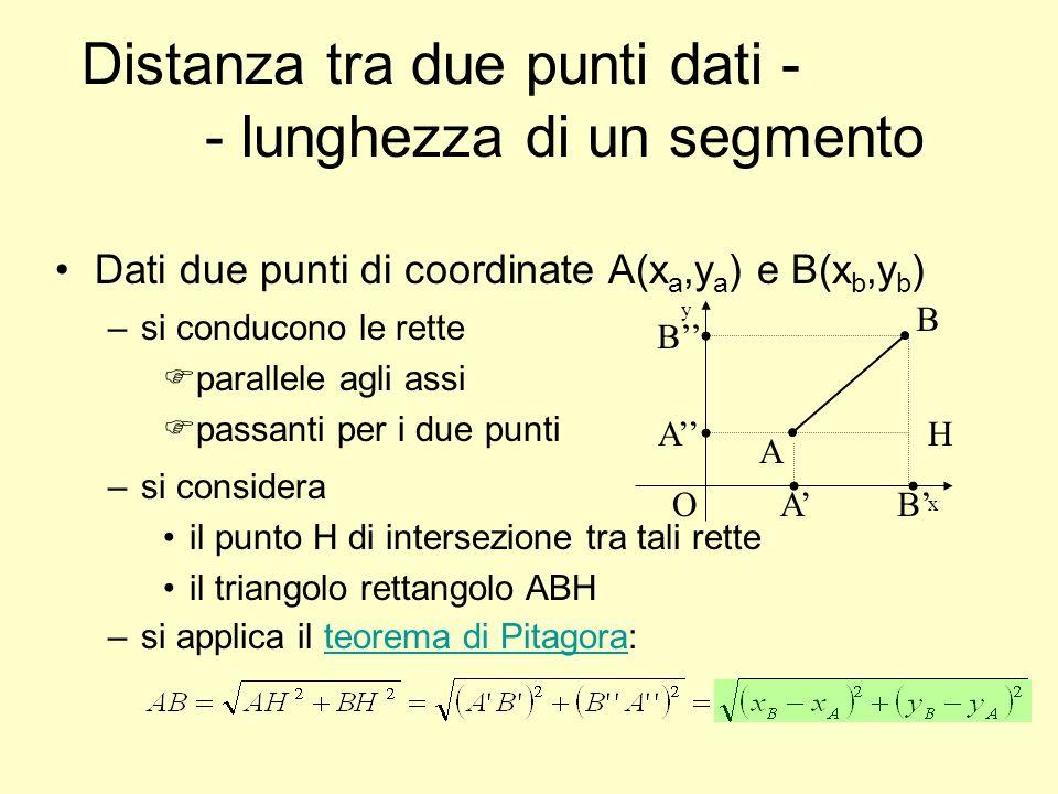 © Casa Editrice G. Principato 2009 5 I segmenti Se un segmento rappresentato nel piano cartesiano è orizzontale la sua lunghezza è la differenza delle
