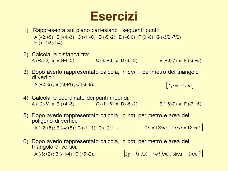 Punto medio di un segmento Per trovare le coordinate del punto medio di un segmento basta calcolare la media aritmetica delle ascisse e la media aritm