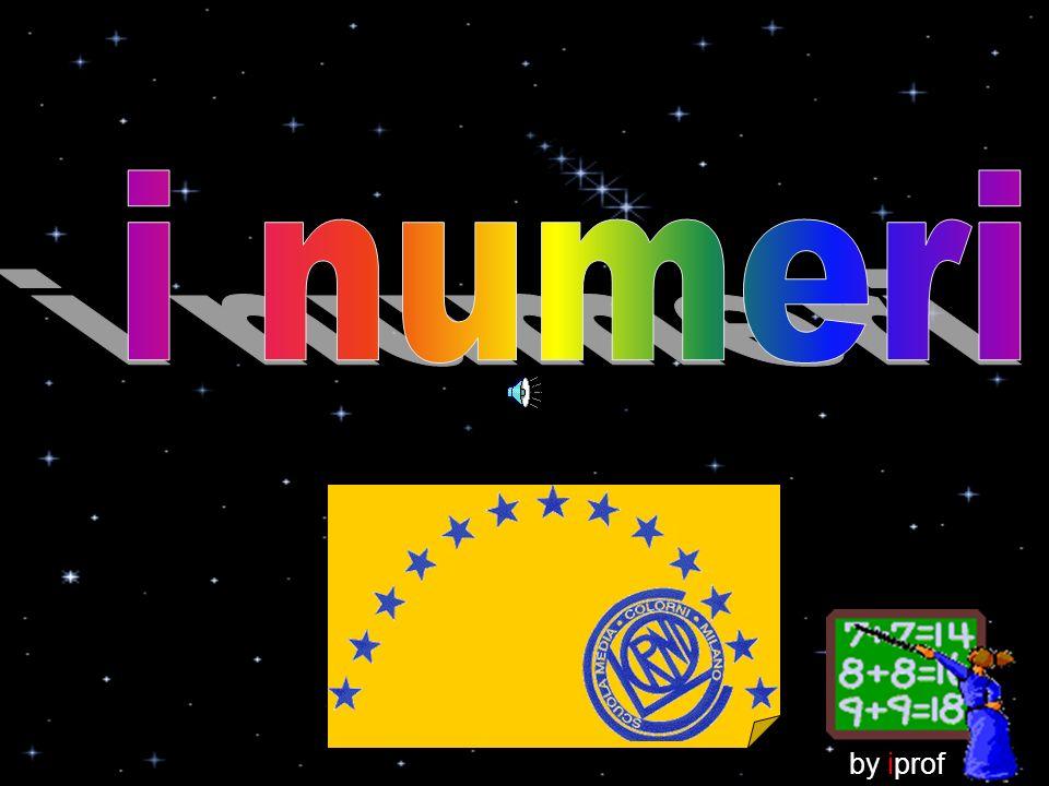 Preparazione per la verifica di aritmetica sui numeri 1.Qual è la differenza tra numeri e cifre.