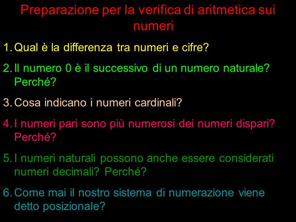 Preparazione per la verifica di aritmetica sui numeri 1.Qual è la differenza tra numeri e cifre? 2.Il numero 0 è il successivo di un numero naturale?