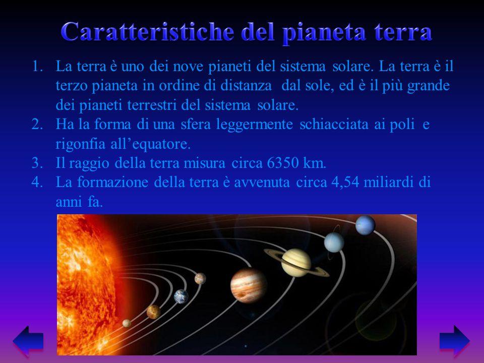 I movimenti di rotazione e rivoluzione terrestri, lalternanza delle stagioni, visti dal satellite…..