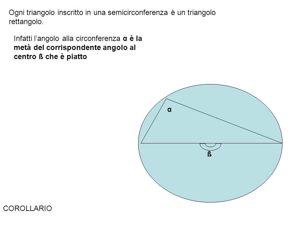 COROLLARIO Ogni triangolo inscritto in una semicirconferenza è un triangolo rettangolo. Infatti langolo alla circonferenza α è la metà del corrisponde