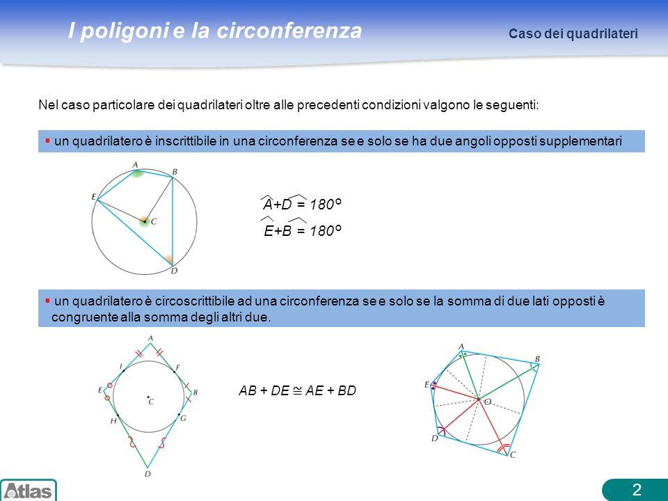 I poligoni e la circonferenza 2 Nel caso particolare dei quadrilateri oltre alle precedenti condizioni valgono le seguenti: Caso dei quadrilateri un q