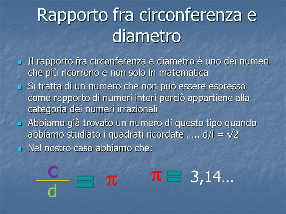 Rapporto fra circonferenza e diametro Il rapporto fra circonferenza e diametro è uno dei numeri che più ricorrono e non solo in matematica Il rapporto