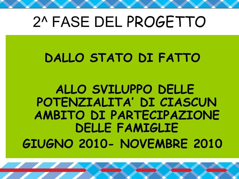 3^ FASE DEL PROGETTO DALLO STATO DI FATTO ALLO SVILUPPO DELLE POTENZIALITA DI CIASCUN AMBITO DI PARTECIPAZIONE DELLE FAMIGLIE GIUGNO 2010- NOVEMBRE 2010