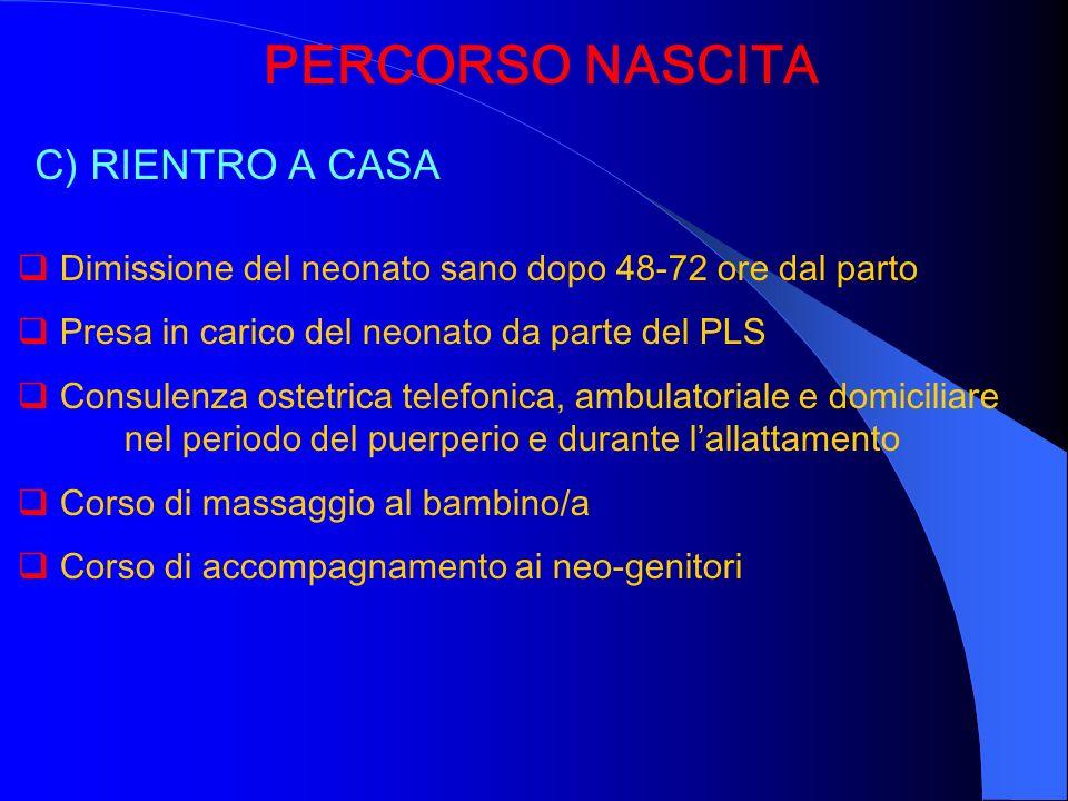 PERCORSO NASCITA C) RIENTRO A CASA Dimissione del neonato sano dopo 48-72 ore dal parto Presa in carico del neonato da parte del PLS Consulenza ostetr