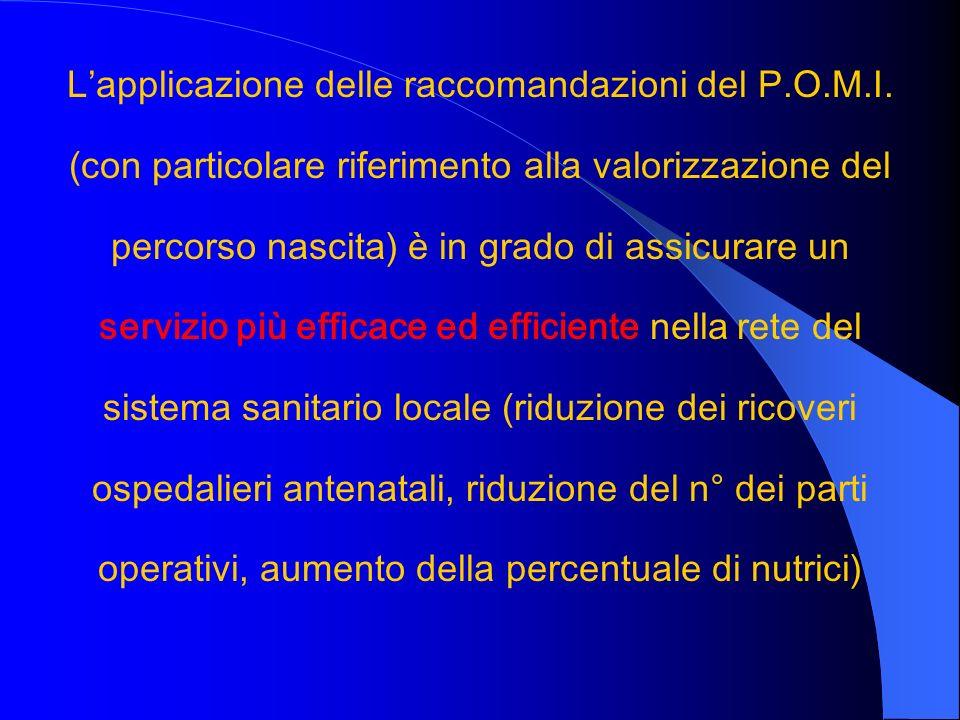 Lapplicazione delle raccomandazioni del P.O.M.I. (con particolare riferimento alla valorizzazione del percorso nascita) è in grado di assicurare un se