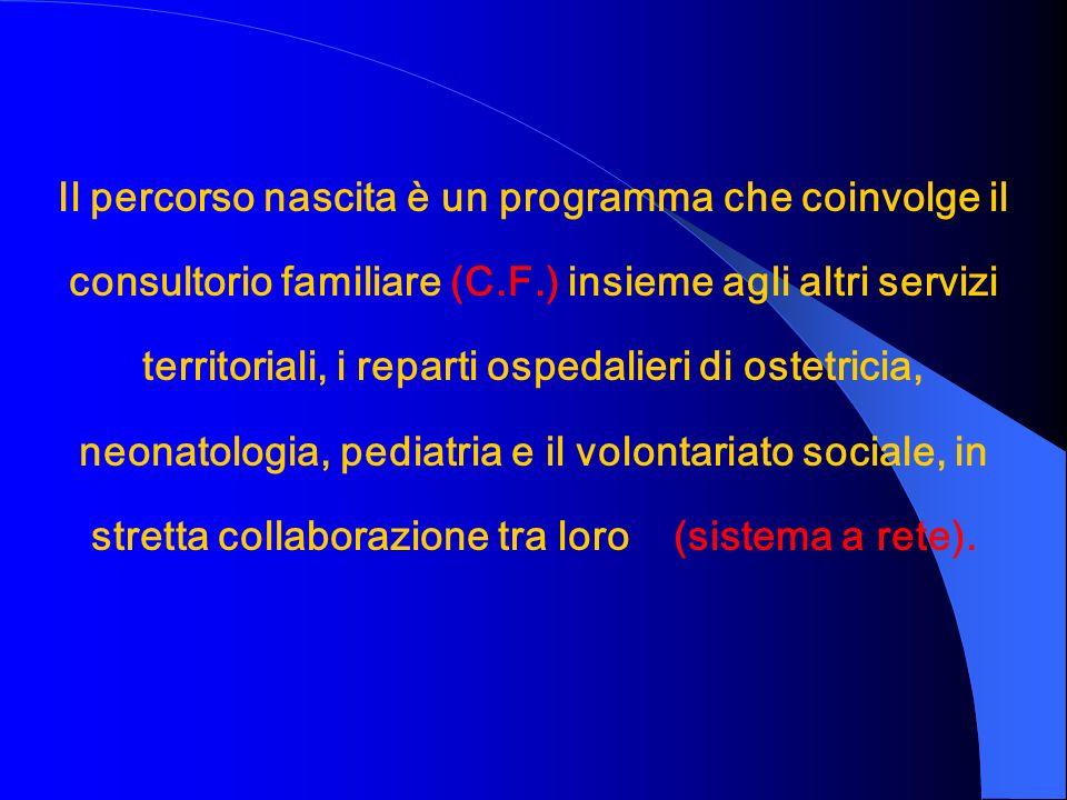 Il percorso nascita è un programma che coinvolge il consultorio familiare (C.F.) insieme agli altri servizi territoriali, i reparti ospedalieri di ost