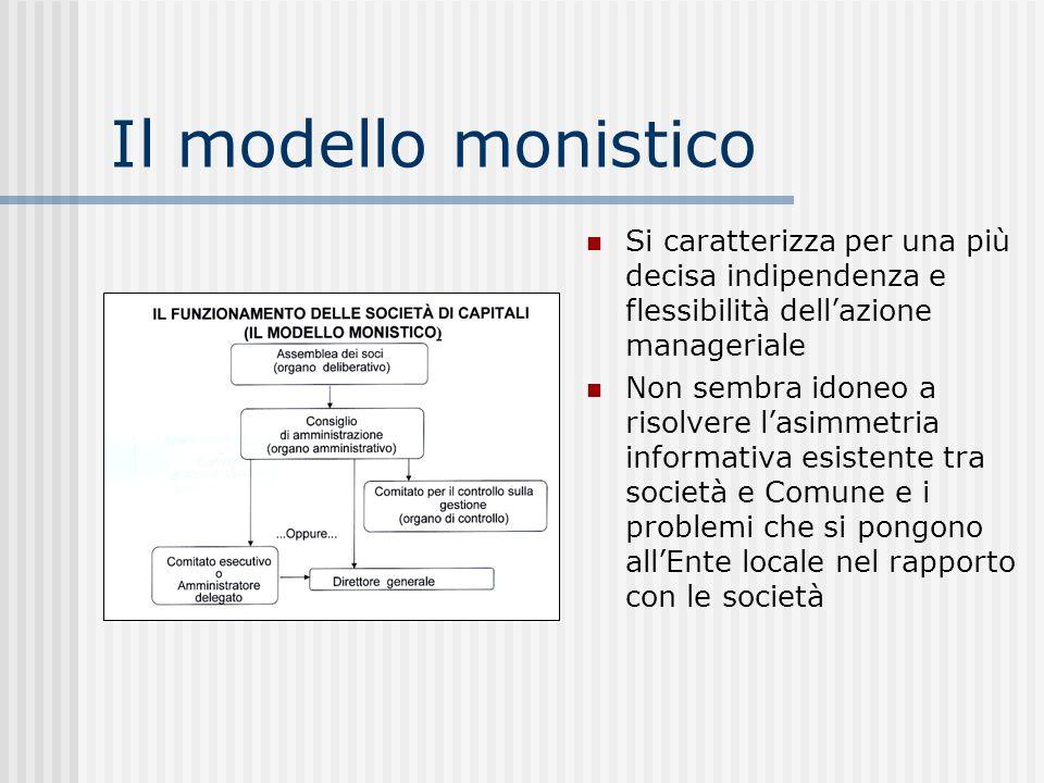 Il modello monistico Si caratterizza per una più decisa indipendenza e flessibilità dellazione manageriale Non sembra idoneo a risolvere lasimmetria informativa esistente tra società e Comune e i problemi che si pongono allEnte locale nel rapporto con le società