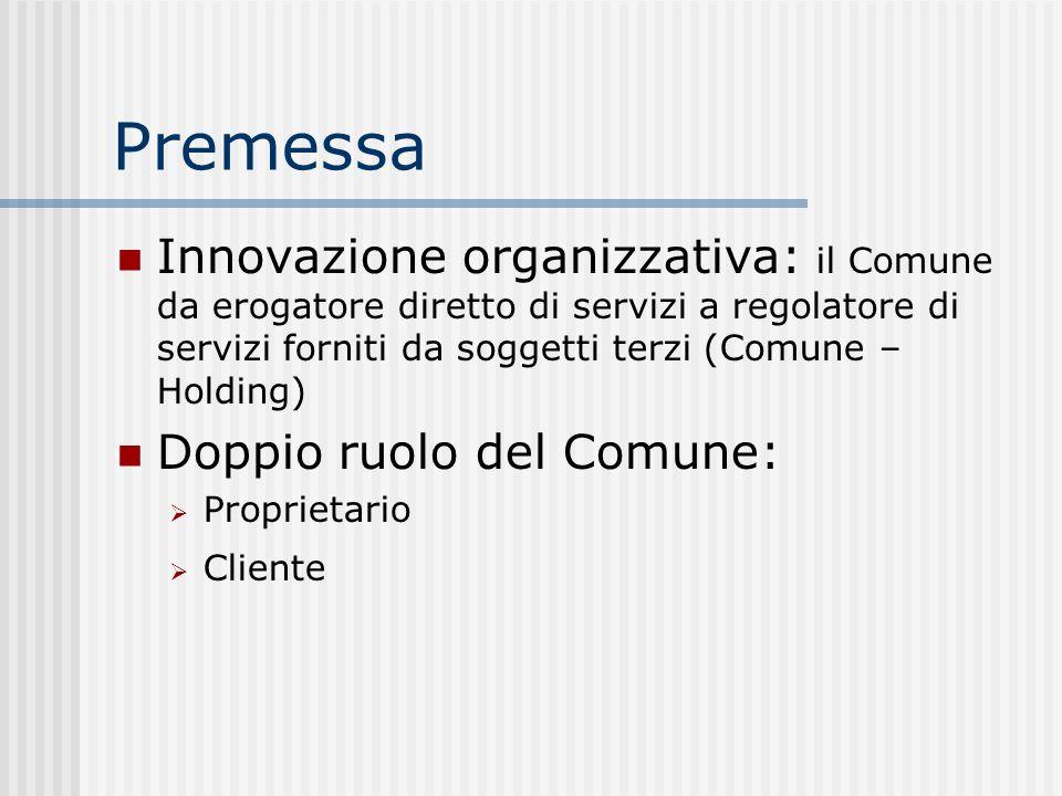 Premessa Innovazione organizzativa: il Comune da erogatore diretto di servizi a regolatore di servizi forniti da soggetti terzi (Comune – Holding) Doppio ruolo del Comune: Proprietario Cliente
