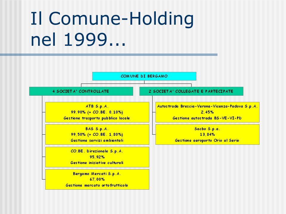 Il Comune-Holding nel 1999...
