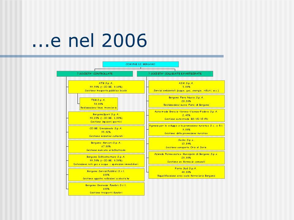 ...e nel 2006