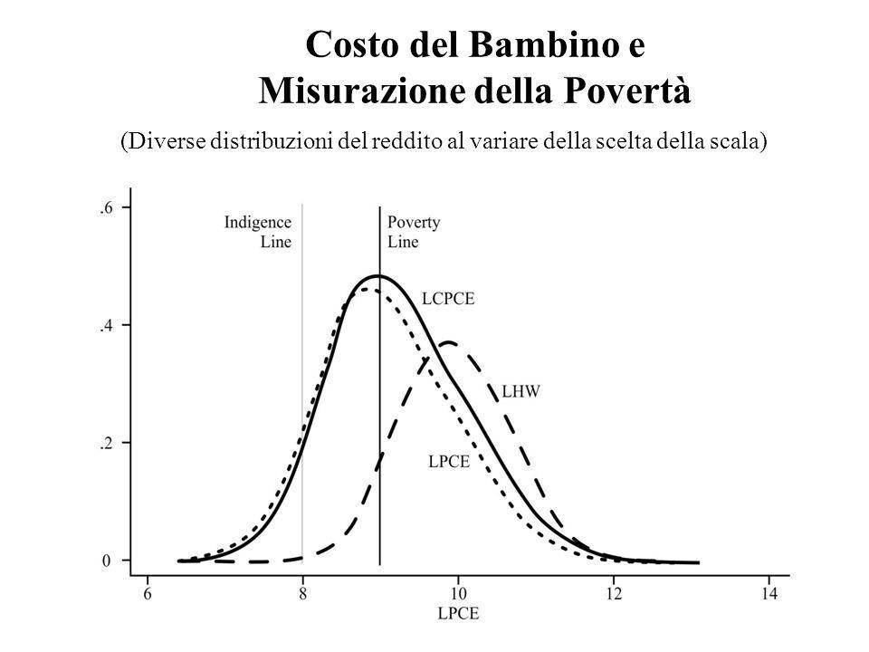 Costo del Bambino e Misurazione della Povertà (Diverse distribuzioni del reddito al variare della scelta della scala)