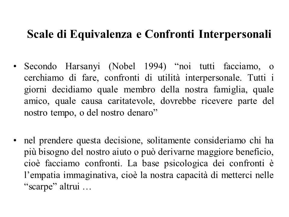 Scale di Equivalenza e Confronti Interpersonali Secondo Harsanyi (Nobel 1994) noi tutti facciamo, o cerchiamo di fare, confronti di utilità interperso