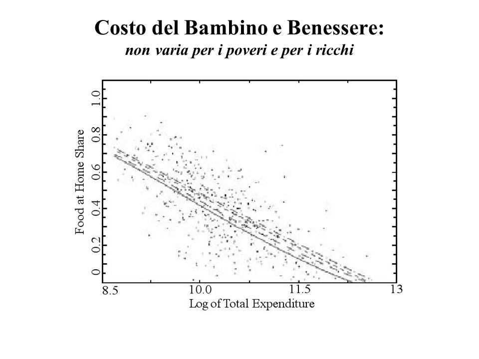 Costo del Bambino e Benessere: non varia per i poveri e per i ricchi