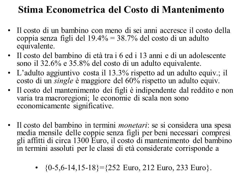 Stima Econometrica del Costo di Mantenimento Il costo di un bambino con meno di sei anni accresce il costo della coppia senza figli del 19.4% = 38.7%
