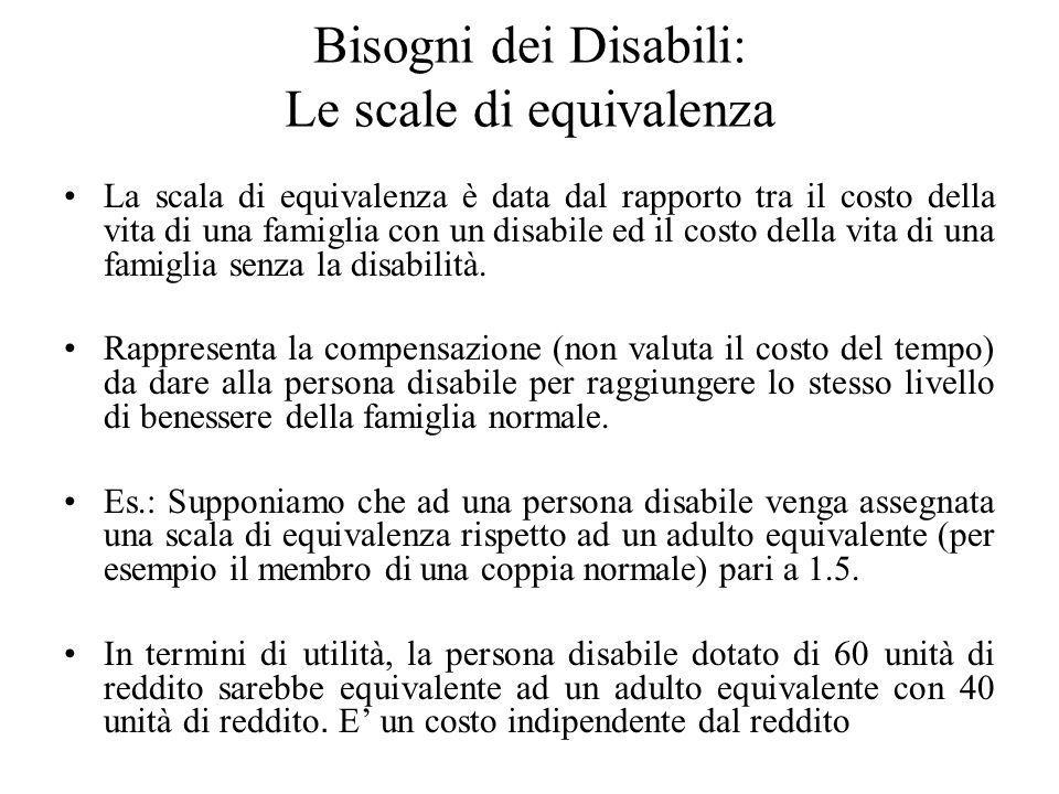 Bisogni dei Disabili: Le scale di equivalenza La scala di equivalenza è data dal rapporto tra il costo della vita di una famiglia con un disabile ed i