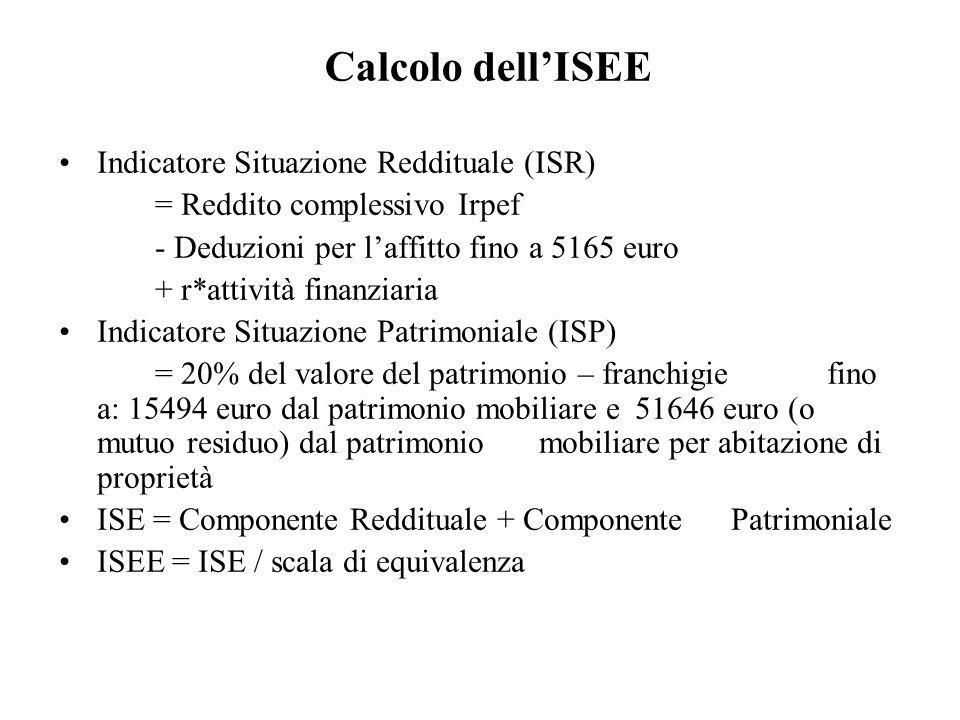 Calcolo dellISEE Indicatore Situazione Reddituale (ISR) = Reddito complessivo Irpef - Deduzioni per laffitto fino a 5165 euro + r*attività finanziaria