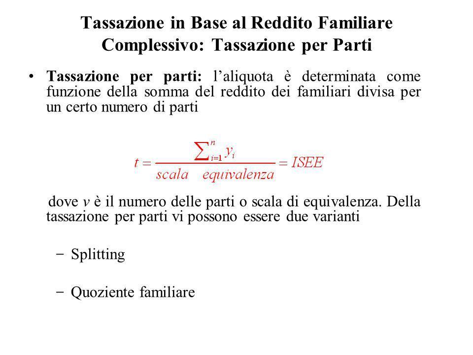 Tassazione in Base al Reddito Familiare Complessivo: Tassazione per Parti Tassazione per parti: laliquota è determinata come funzione della somma del