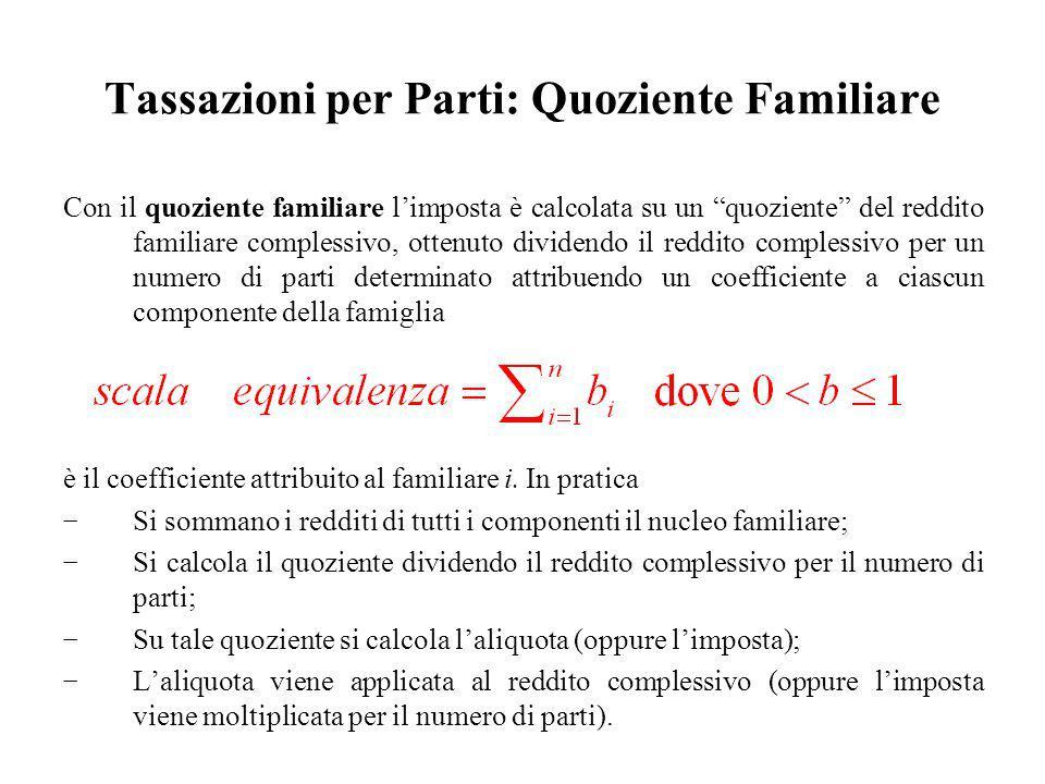 Tassazioni per Parti: Quoziente Familiare Con il quoziente familiare limposta è calcolata su un quoziente del reddito familiare complessivo, ottenuto